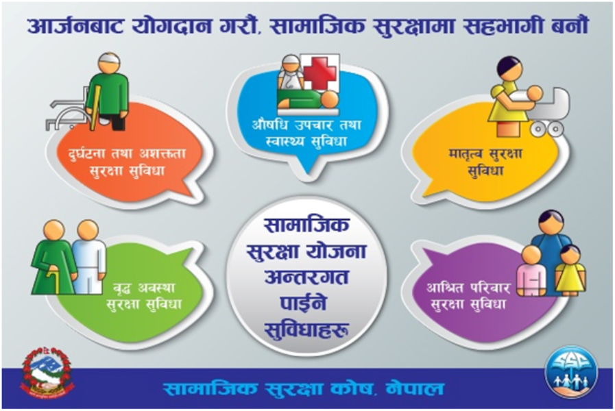 Contributory Social Security Schemes